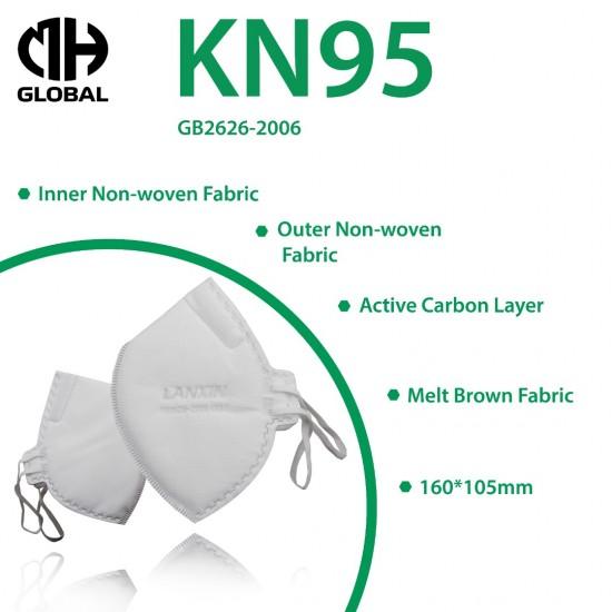 [2pcs] KN95 Lanxin Mask Efficiency≥95% Face Mask Self-Priming Filter Type Anti Particle Respirator Filter