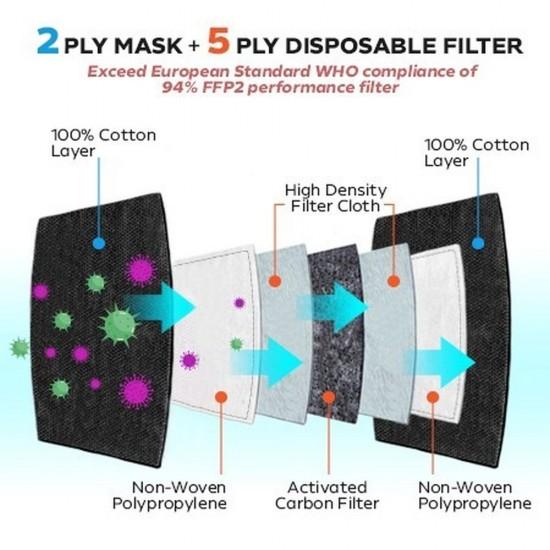 Reusable 2 Layer Cotton Face Mask