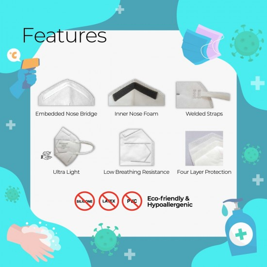 HONEYWELL N95 Folded Disposable Mask H910 Plus Head Loop Safety Cover Mask - 50pcs/box