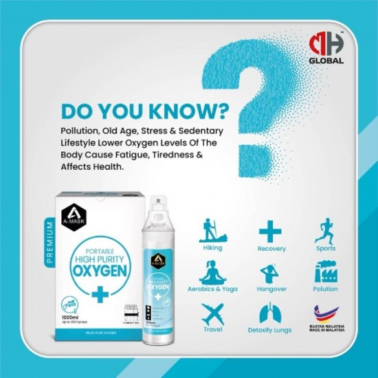 A-MASK Portable Oxygen Inhaler Spray Bottle Oxygen Supply (99.5% Oxygen) 1000ML